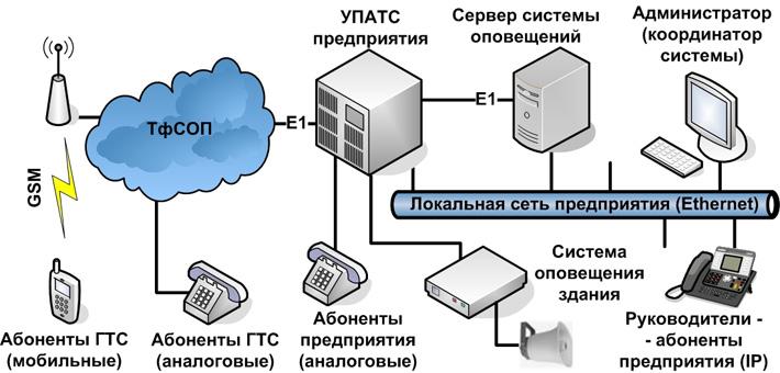 """"""",""""www.intersyst.ru"""